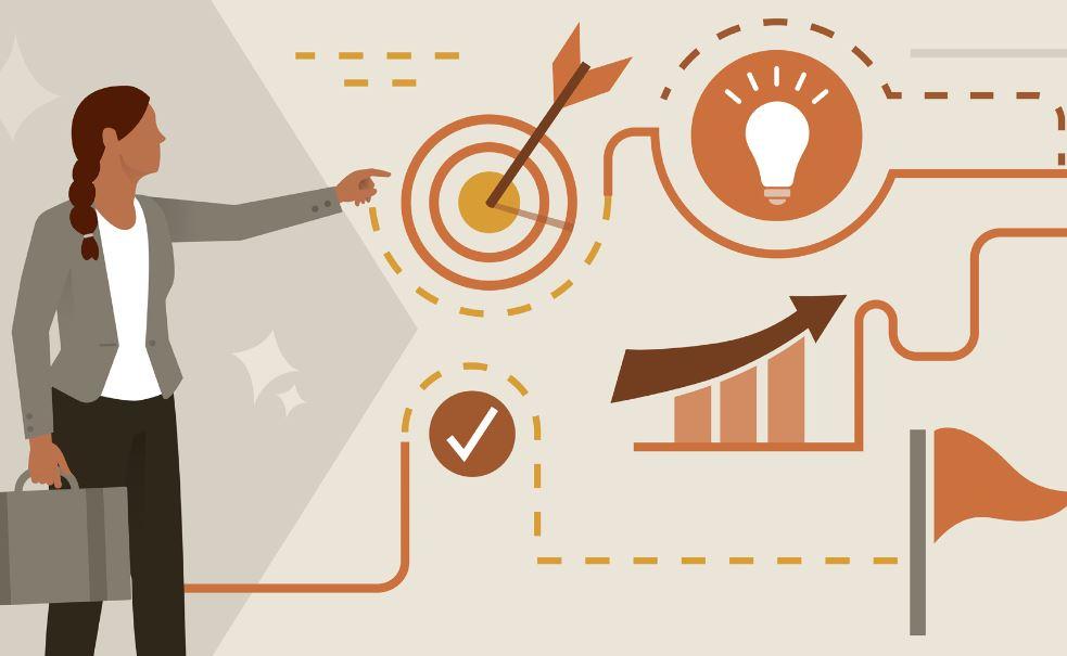 Hướng dẫn lập kế hoạch nghề nghiệp cho bản thân trong tương lai